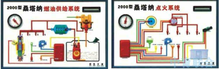桑塔纳2000型(时代超人)电动程控电教板(豪华型)